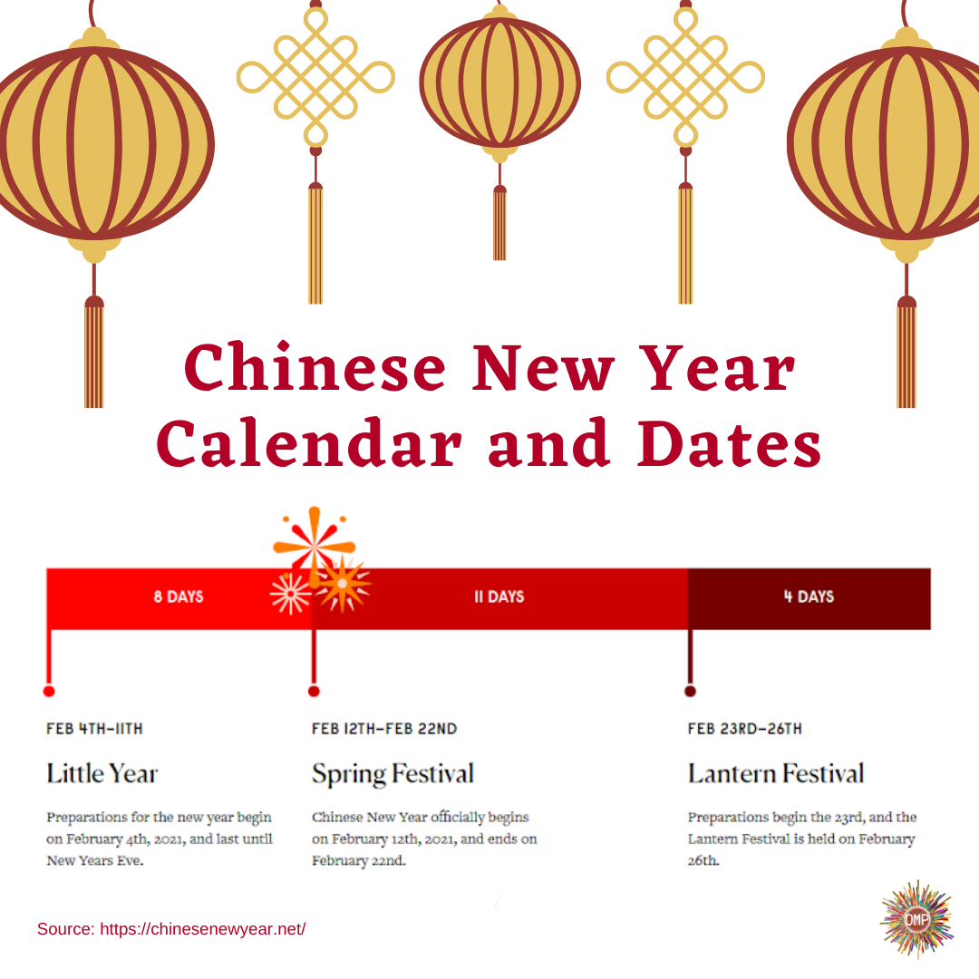 Chinese New Year Calendar and Dates
